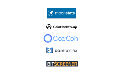 Track ClearCoin (XCLR) on CoinCodex, CoinGecko, & Live Coin Watch